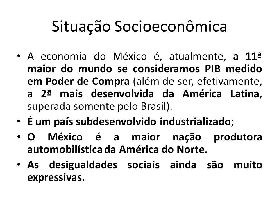 Situação Socioeconômica