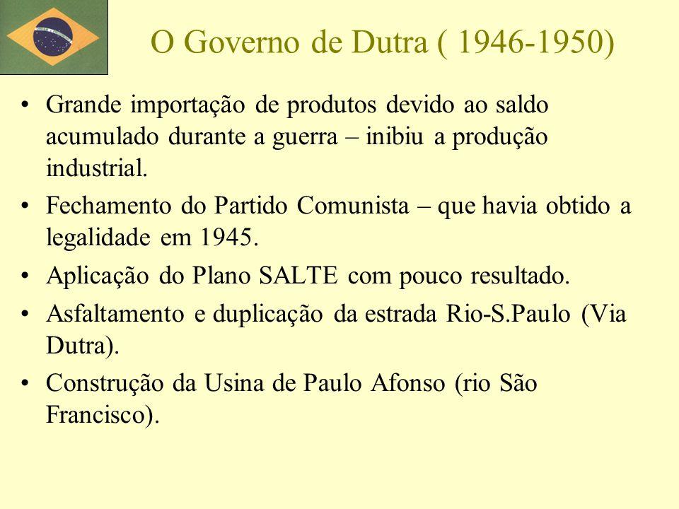 O Governo de Dutra ( 1946-1950) Grande importação de produtos devido ao saldo acumulado durante a guerra – inibiu a produção industrial.