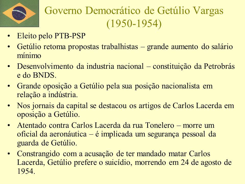 Governo Democrático de Getúlio Vargas (1950-1954)