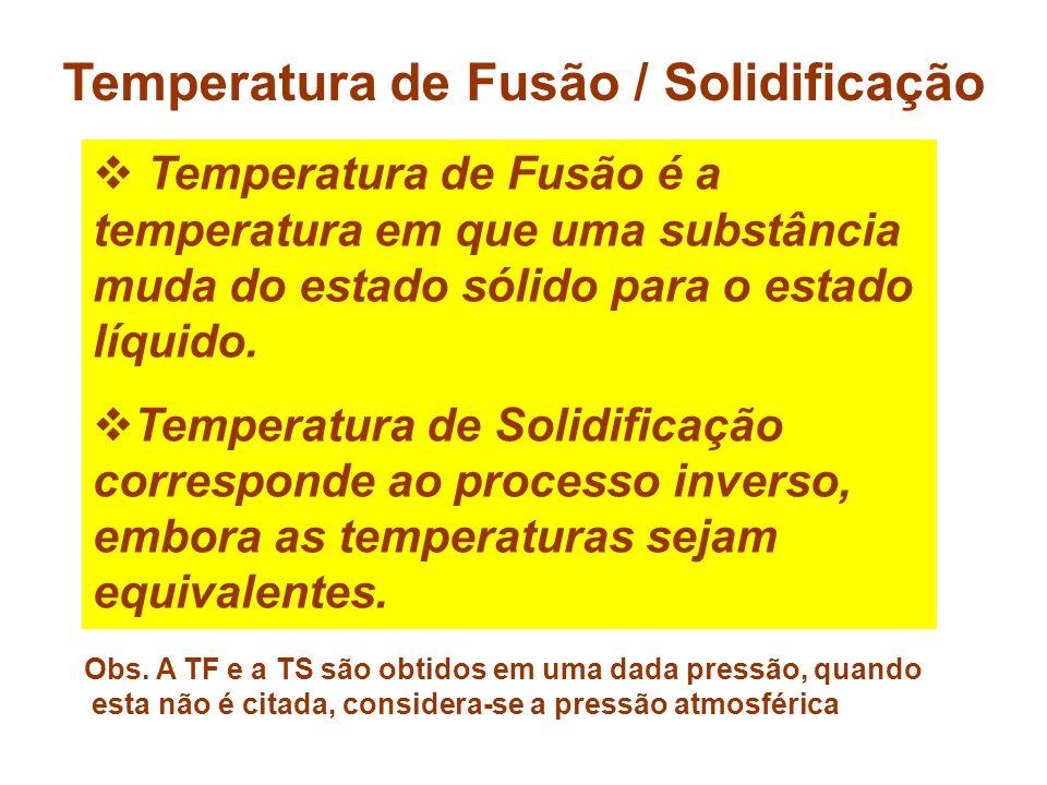 Temperatura de Fusão / Solidificação