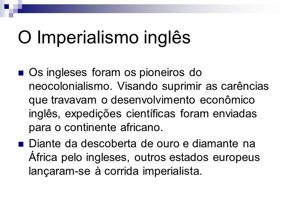 O Imperialismo inglês