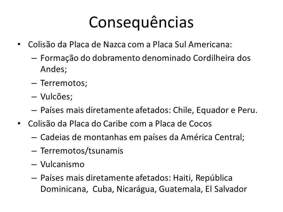 Consequências Colisão da Placa de Nazca com a Placa Sul Americana: