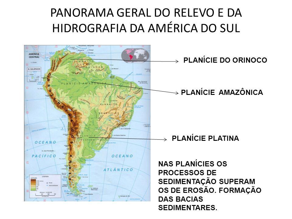 PANORAMA GERAL DO RELEVO E DA HIDROGRAFIA DA AMÉRICA DO SUL