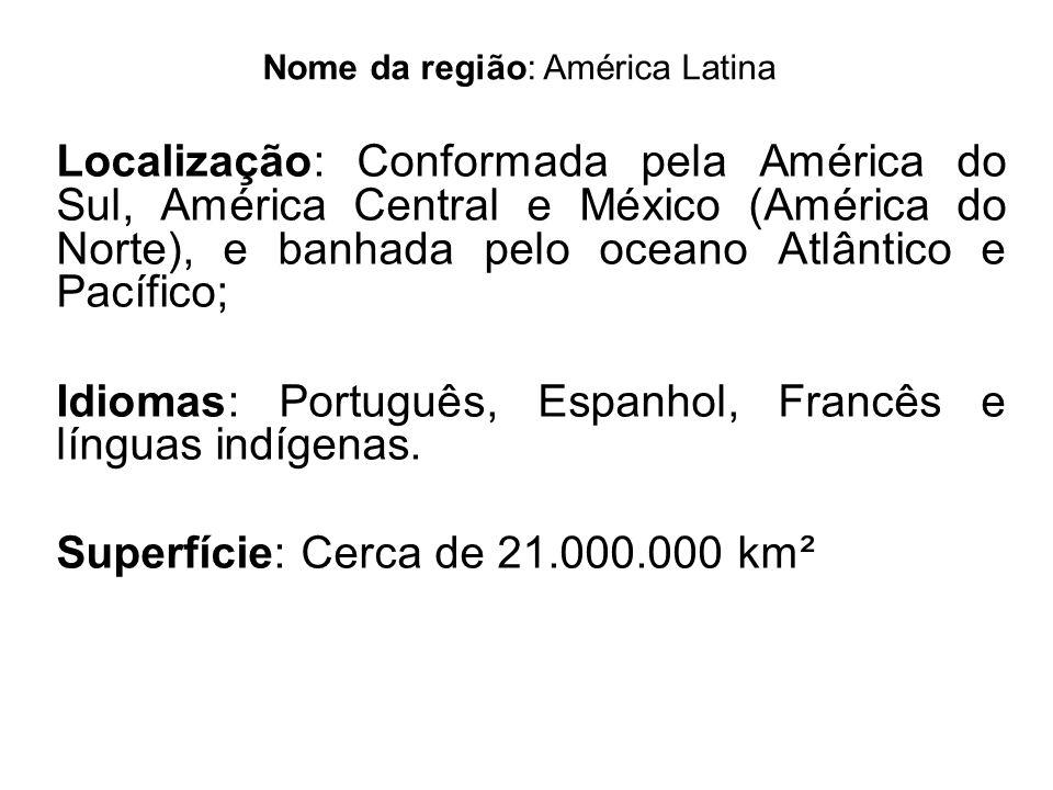 Nome da região: América Latina