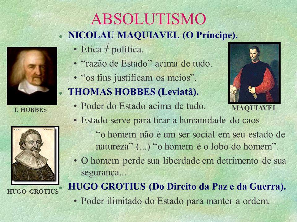 ABSOLUTISMO NICOLAU MAQUIAVEL (O Príncipe). Ética = política.
