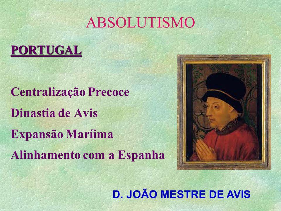 ABSOLUTISMO PORTUGAL Centralização Precoce Dinastia de Avis