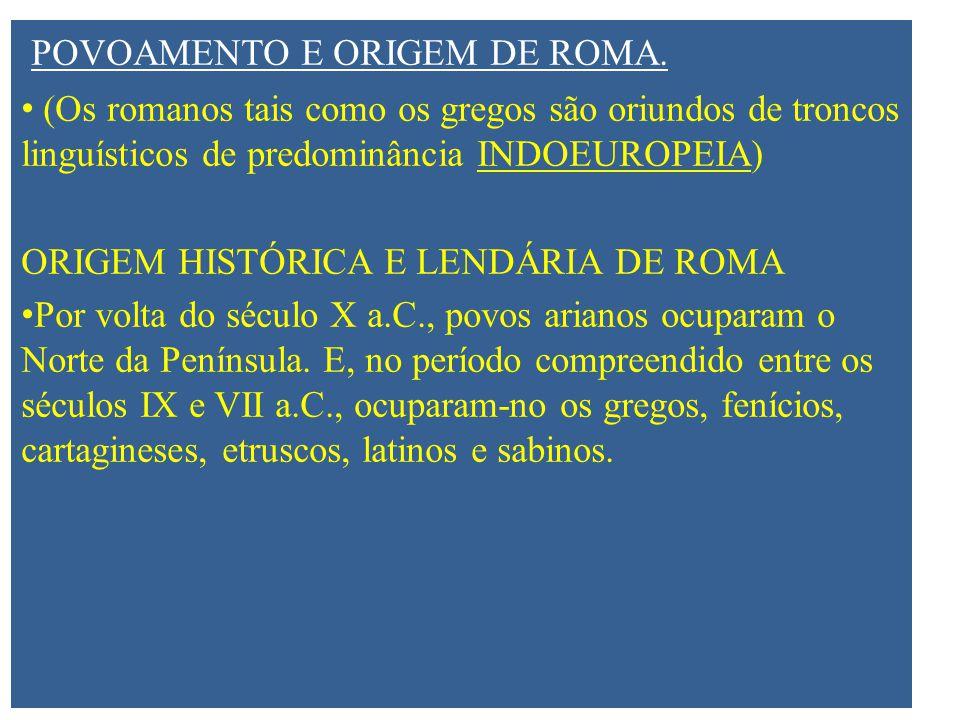 POVOAMENTO E ORIGEM DE ROMA.