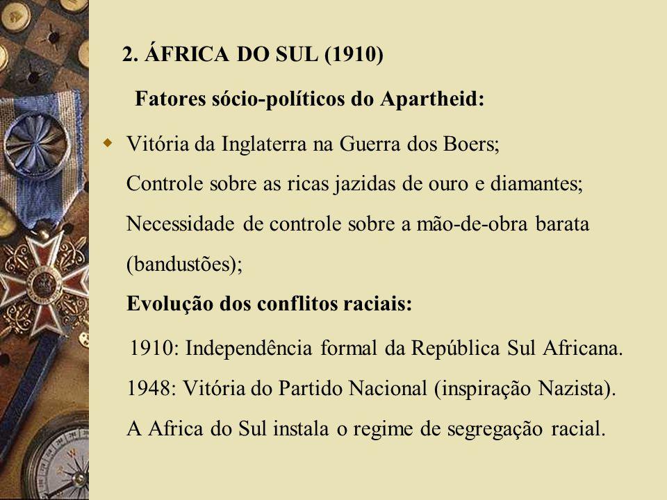Fatores sócio-políticos do Apartheid: