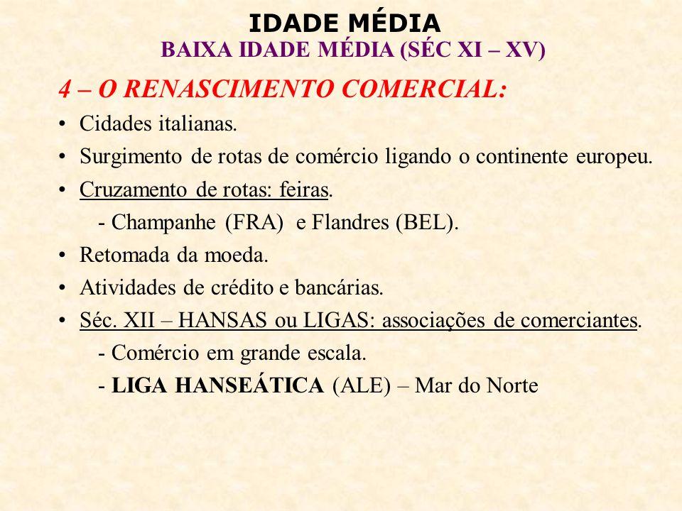 4 – O RENASCIMENTO COMERCIAL: