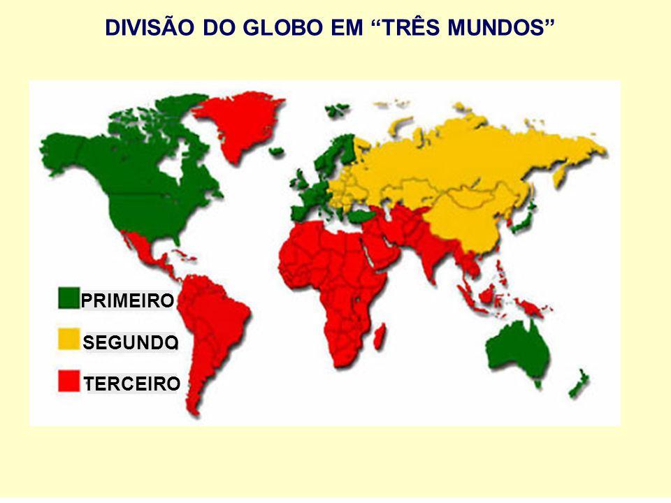 DIVISÃO DO GLOBO EM TRÊS MUNDOS