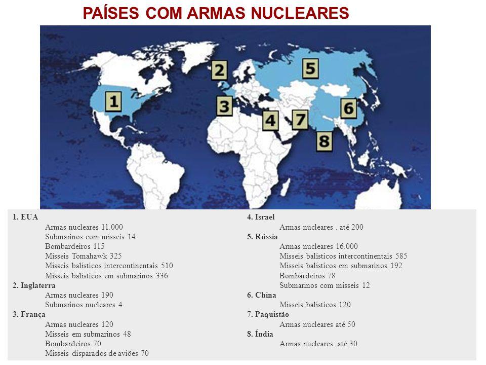 PAÍSES COM ARMAS NUCLEARES
