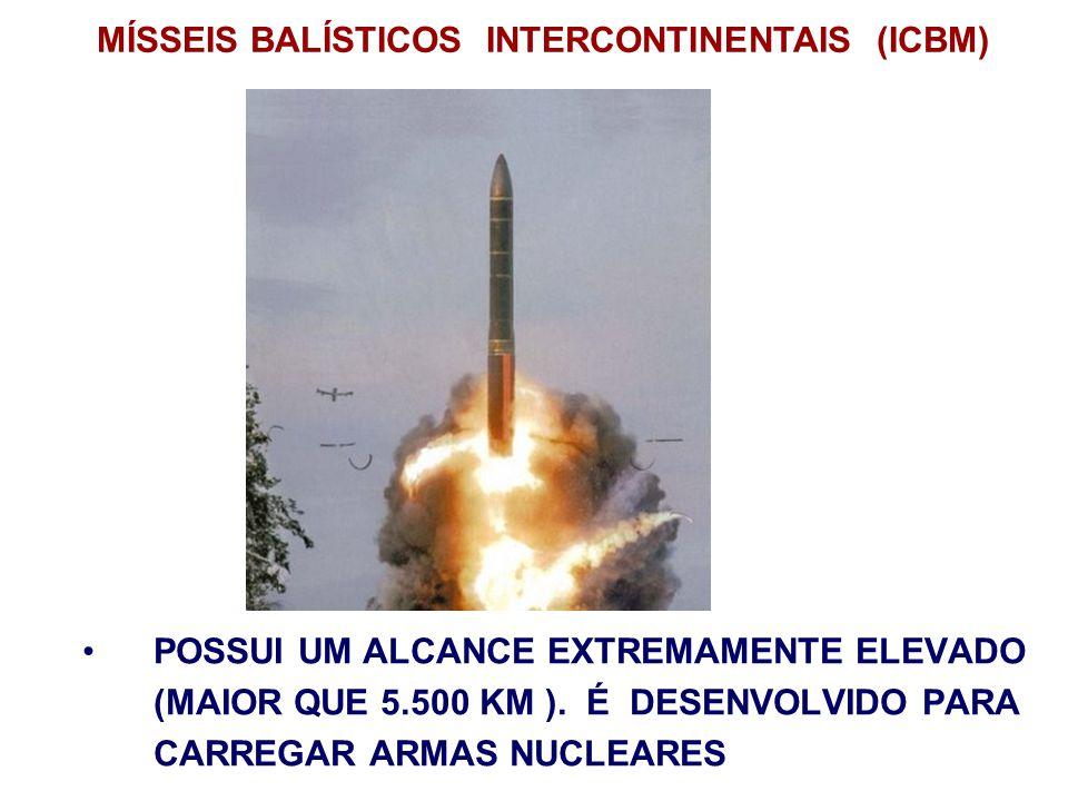 MÍSSEIS BALÍSTICOS INTERCONTINENTAIS (ICBM)