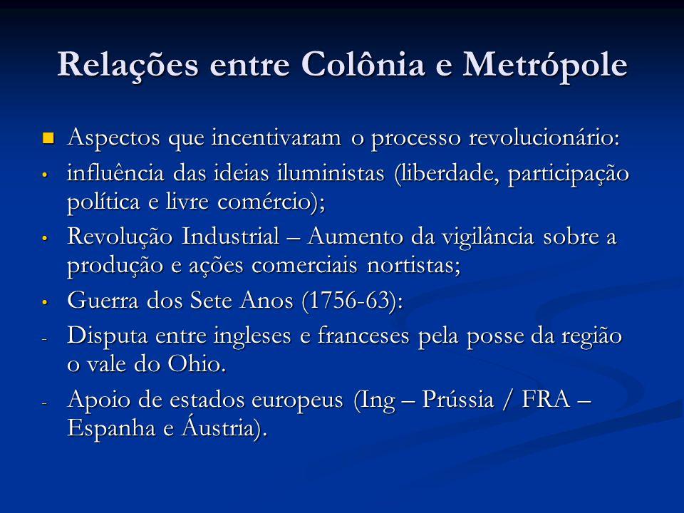 Relações entre Colônia e Metrópole