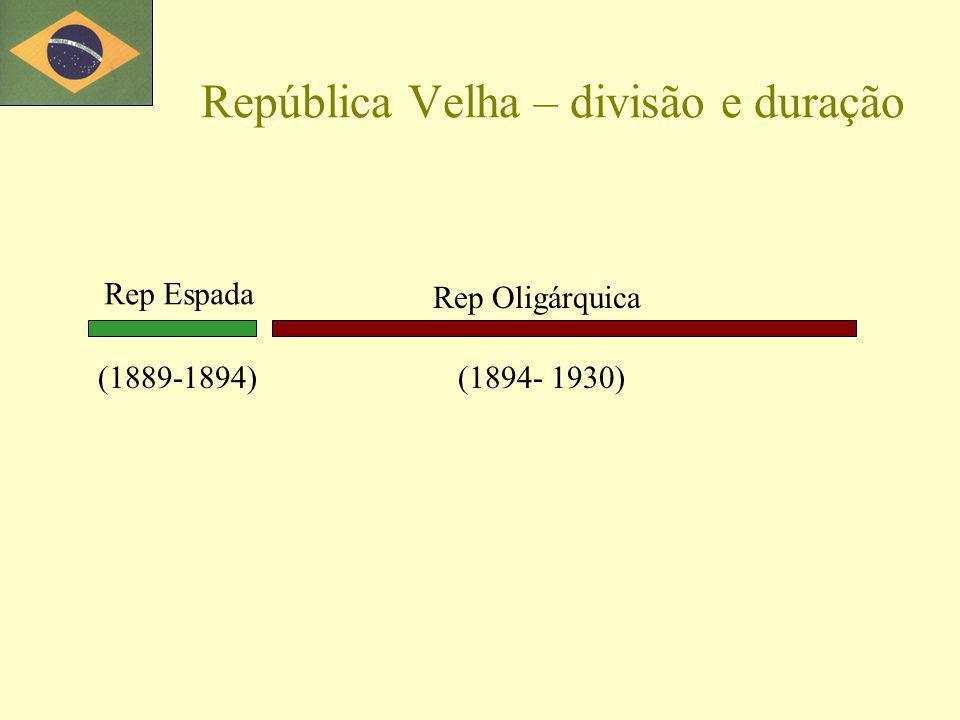 República Velha – divisão e duração