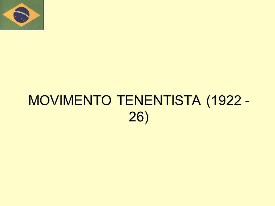 MOVIMENTO TENENTISTA (1922 - 26)