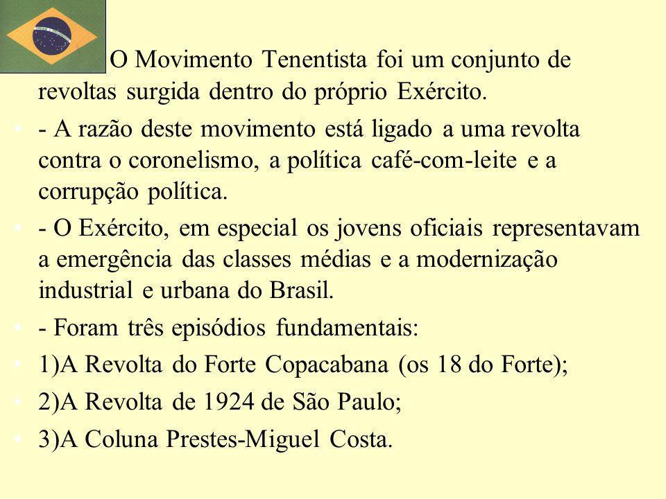 O Movimento Tenentista foi um conjunto de revoltas surgida dentro do próprio Exército.