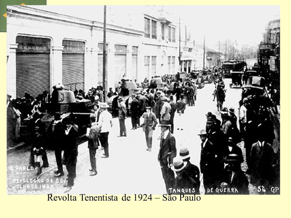 Revolta Tenentista de 1924 – São Paulo