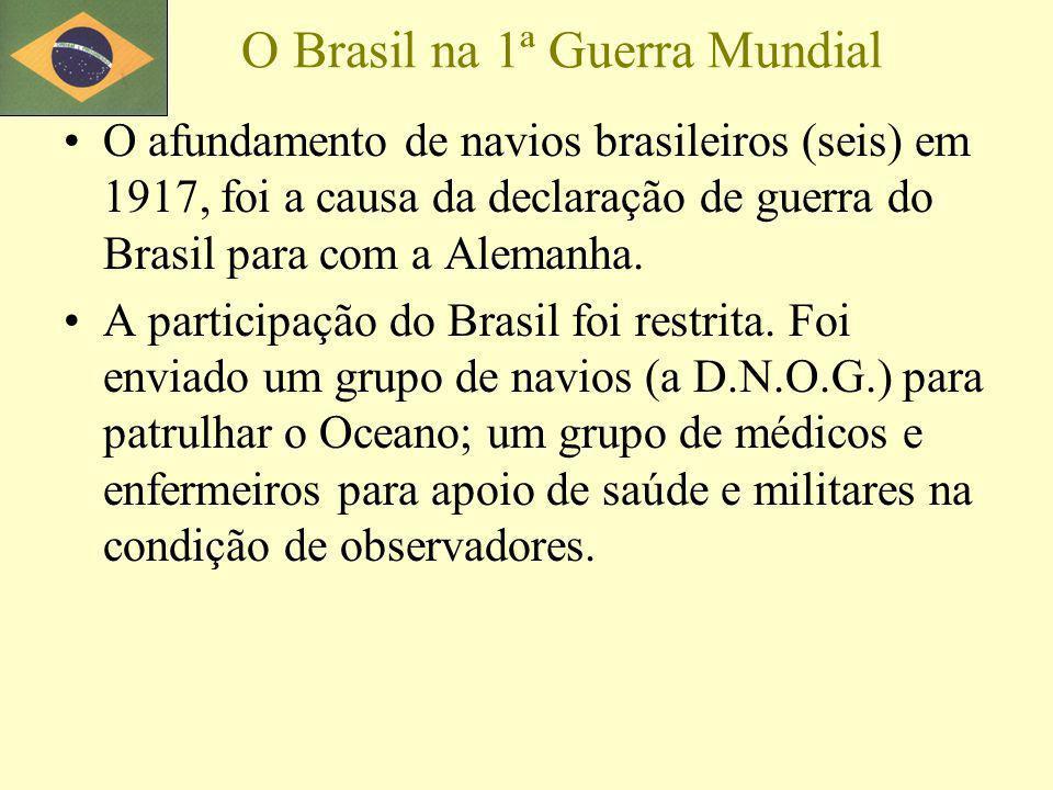O Brasil na 1ª Guerra Mundial