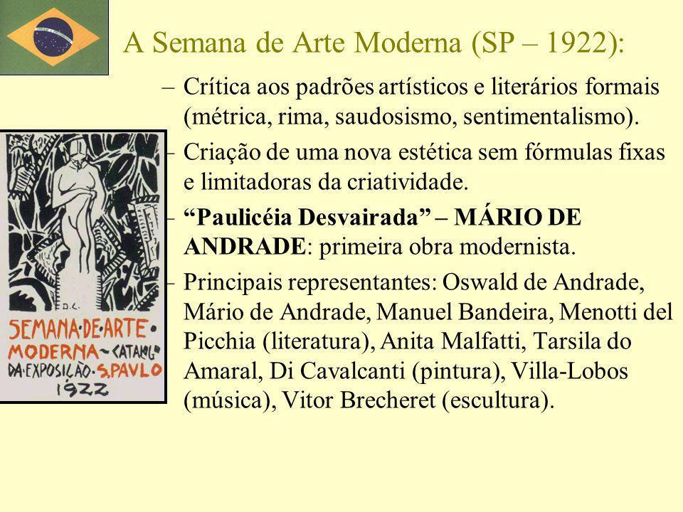 A Semana de Arte Moderna (SP – 1922):