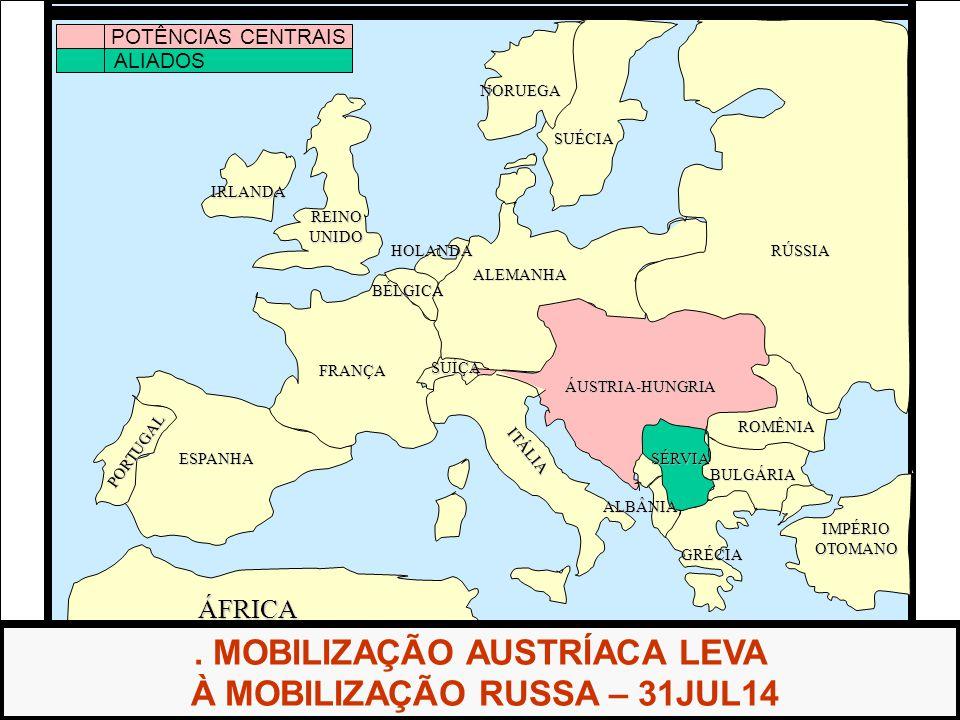 . MOBILIZAÇÃO AUSTRÍACA LEVA À MOBILIZAÇÃO RUSSA – 31JUL14