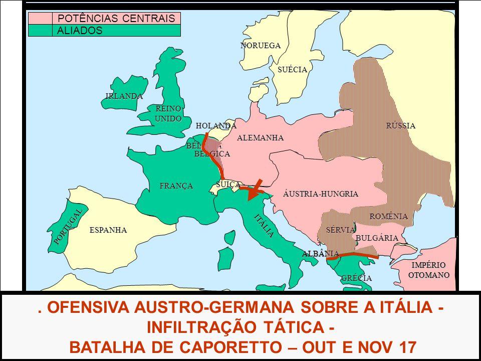 . OFENSIVA AUSTRO-GERMANA SOBRE A ITÁLIA - INFILTRAÇÃO TÁTICA -