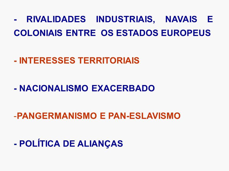 - RIVALIDADES INDUSTRIAIS, NAVAIS E COLONIAIS ENTRE OS ESTADOS EUROPEUS