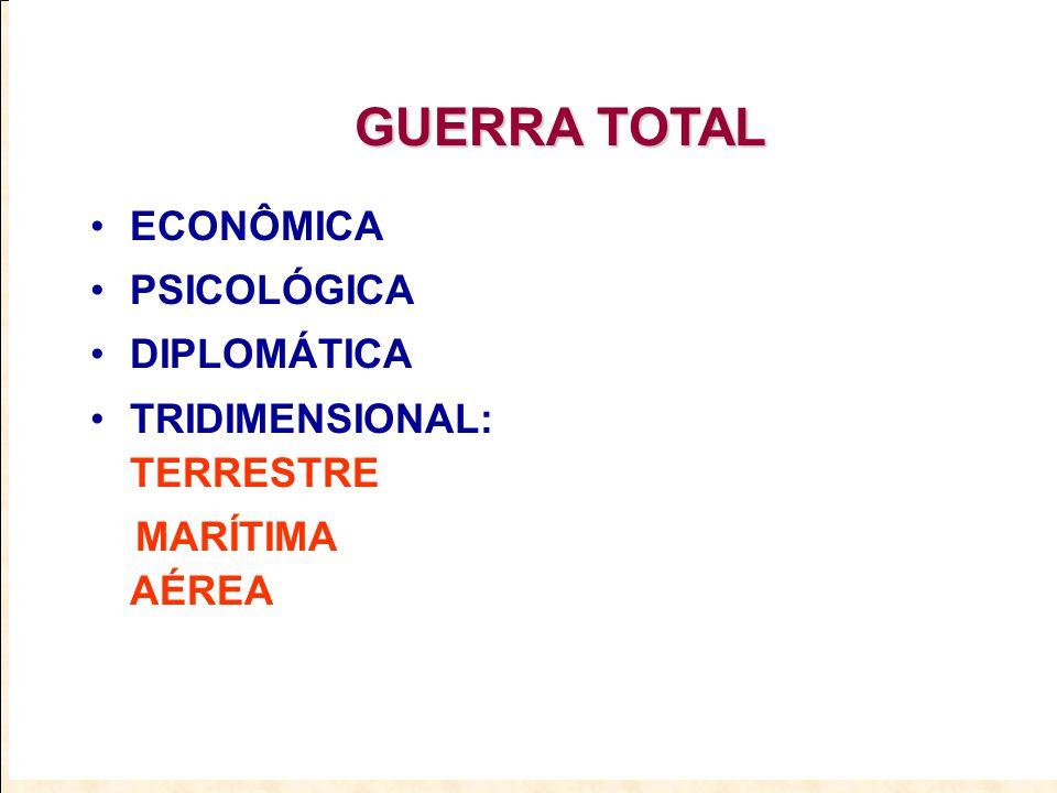 GUERRA TOTAL ECONÔMICA PSICOLÓGICA DIPLOMÁTICA