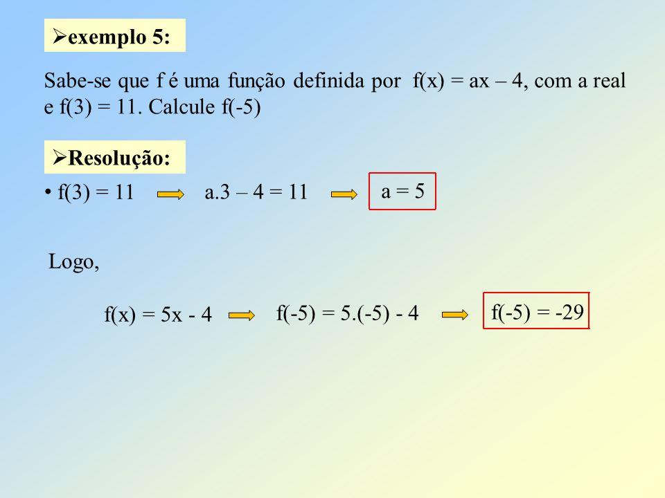 exemplo 5: Sabe-se que f é uma função definida por f(x) = ax – 4, com a real. e f(3) = 11. Calcule f(-5)