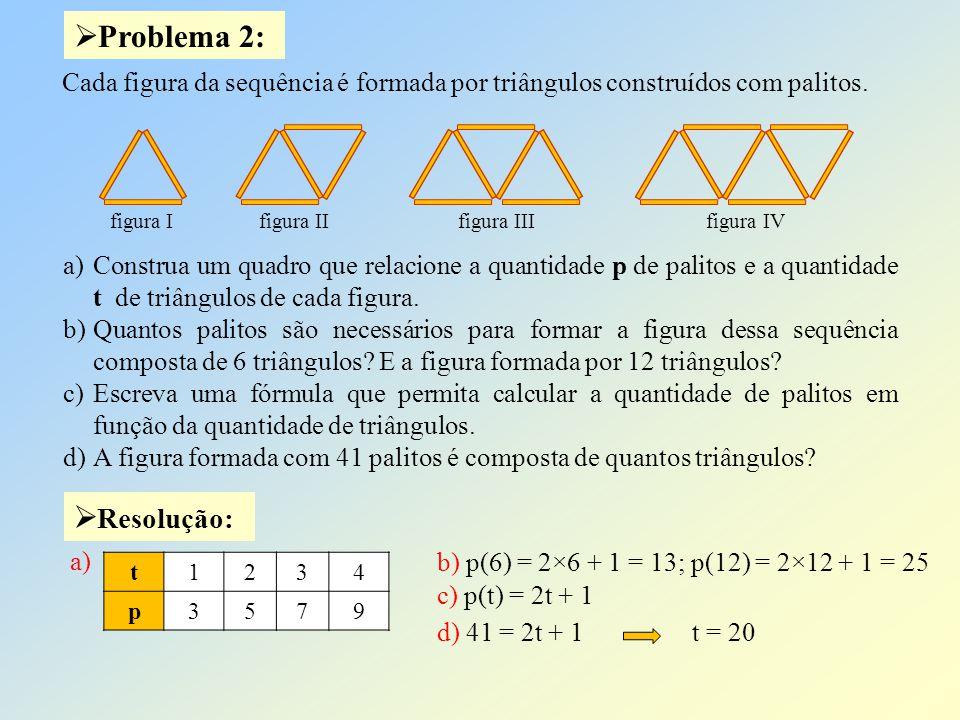 Problema 2: Cada figura da sequência é formada por triângulos construídos com palitos.