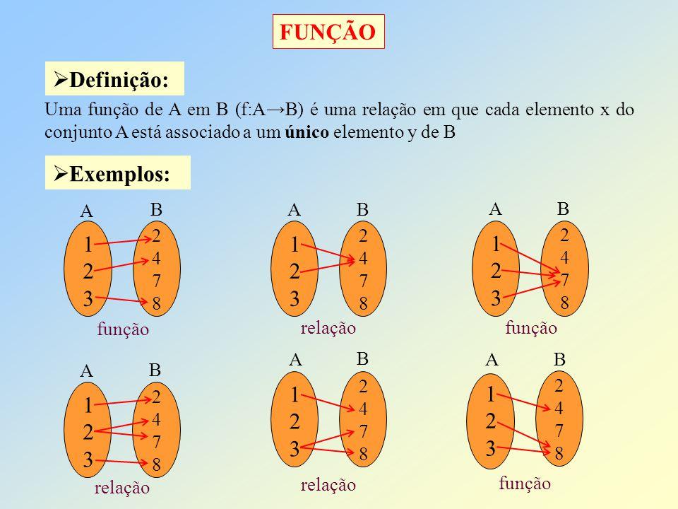 FUNÇÃO Definição: Exemplos: 1 2 3