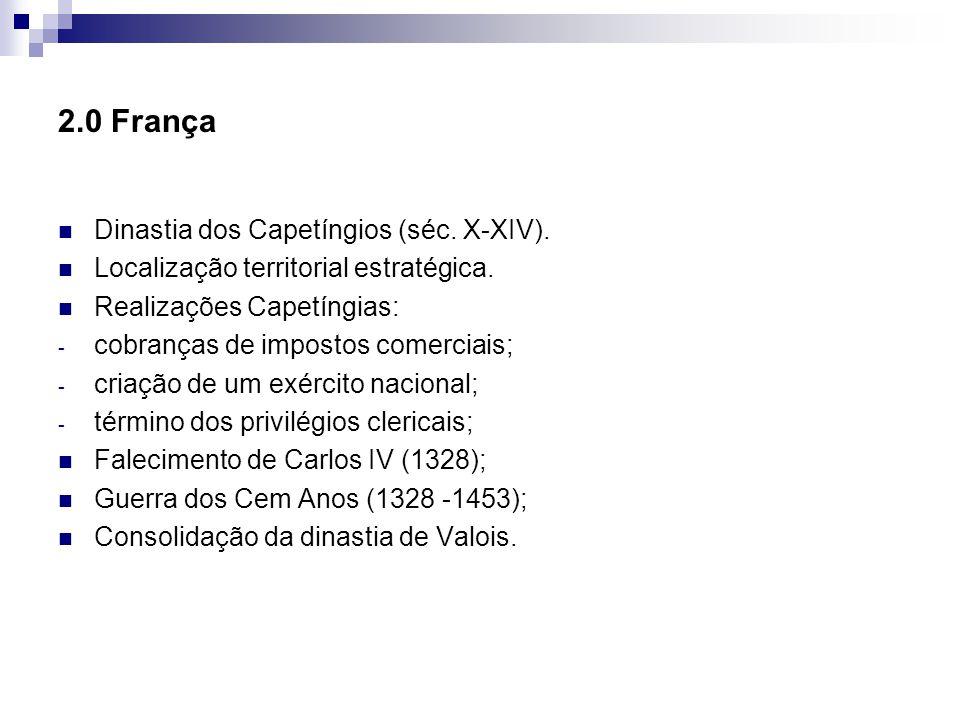 2.0 França Dinastia dos Capetíngios (séc. X-XIV).