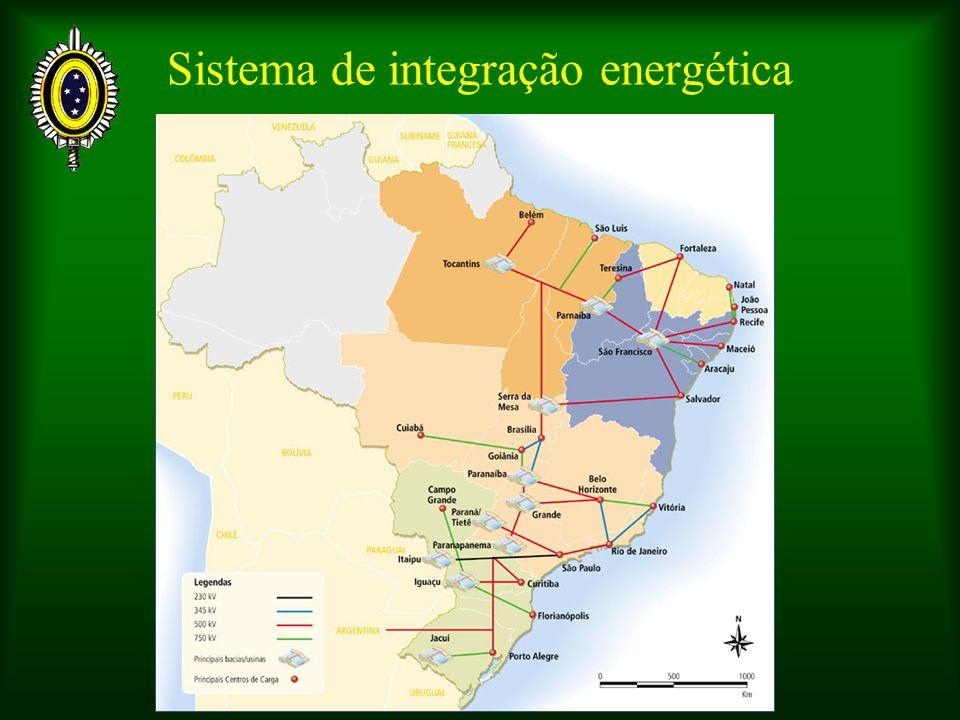Sistema de integração energética