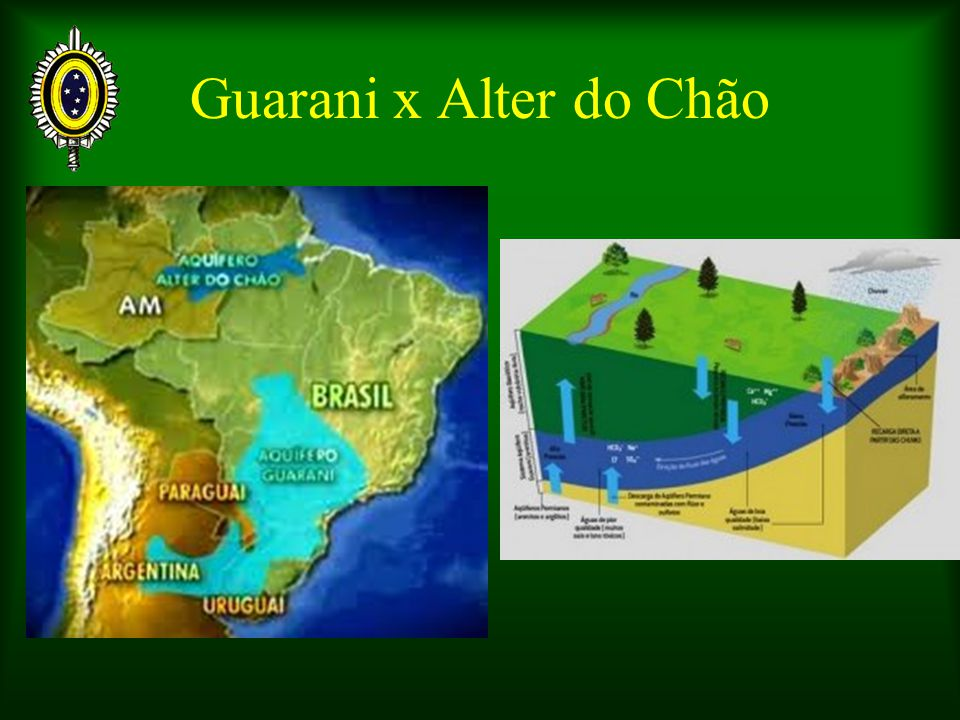 Guarani x Alter do Chão