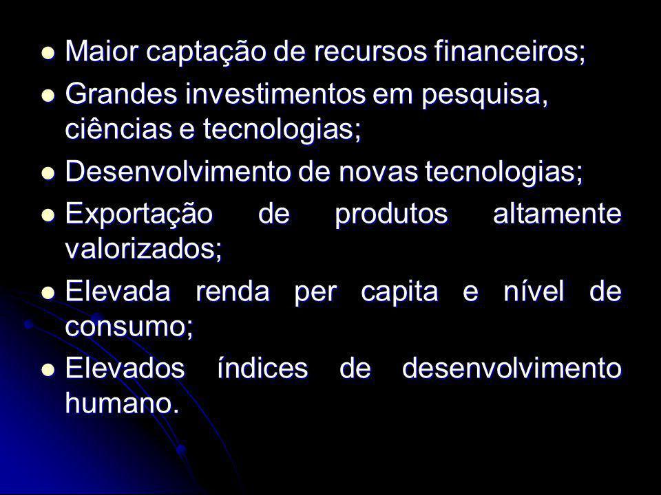 Maior captação de recursos financeiros;
