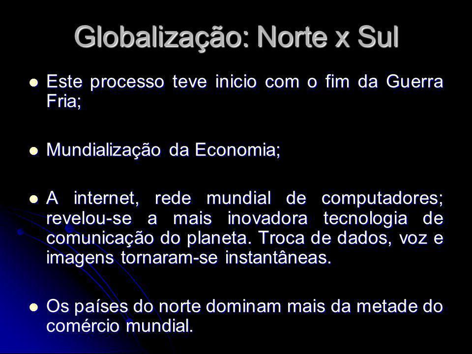 Globalização: Norte x Sul