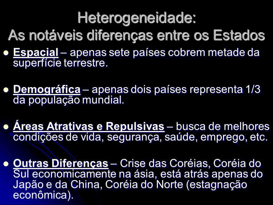 Heterogeneidade: As notáveis diferenças entre os Estados
