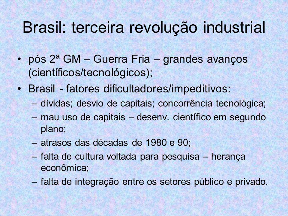 Brasil: terceira revolução industrial