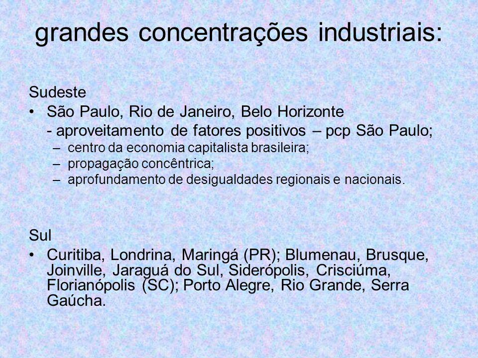 grandes concentrações industriais: