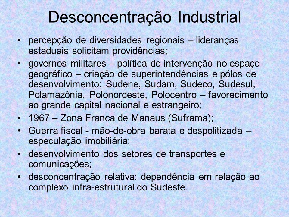 Desconcentração Industrial