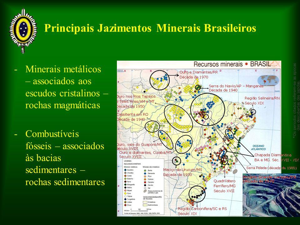 Principais Jazimentos Minerais Brasileiros