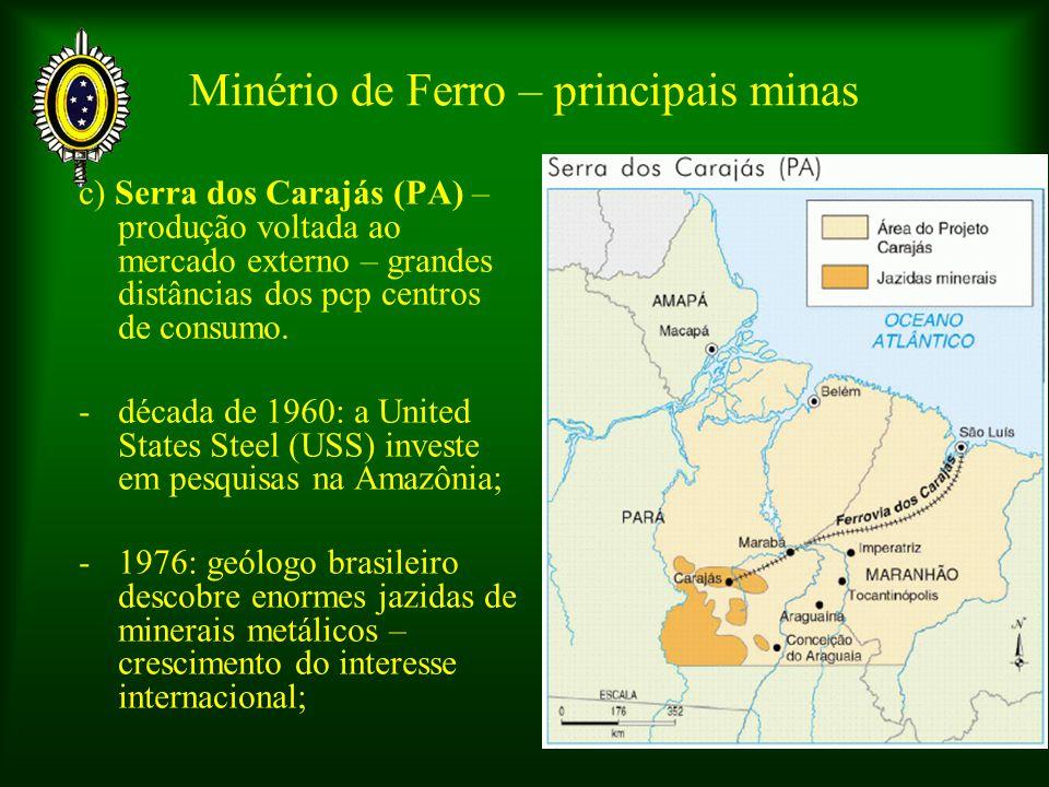 Minério de Ferro – principais minas