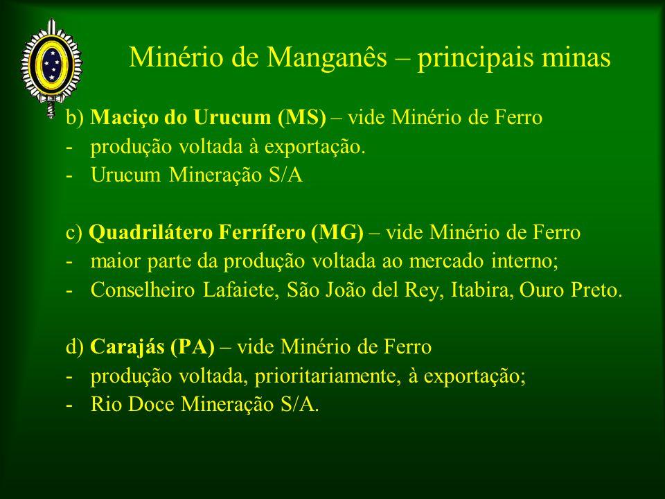 Minério de Manganês – principais minas