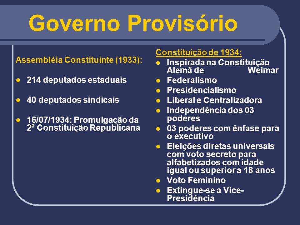 Governo Provisório Constituição de 1934: