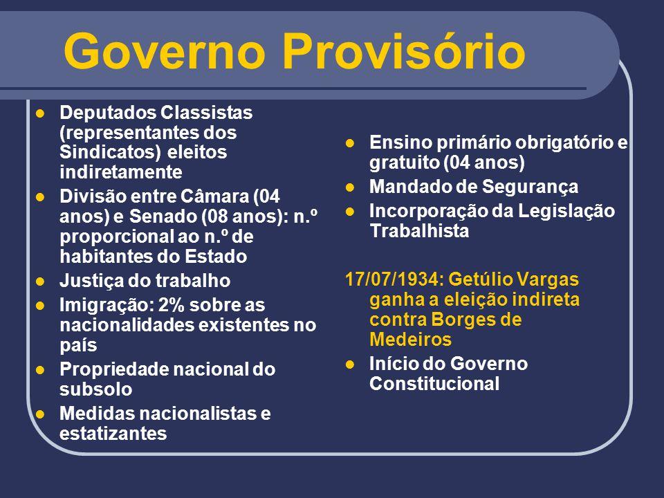 Governo Provisório Deputados Classistas (representantes dos Sindicatos) eleitos indiretamente.