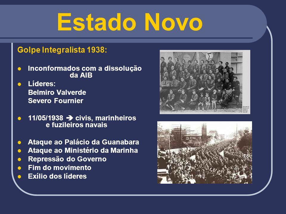 Estado Novo Golpe Integralista 1938: