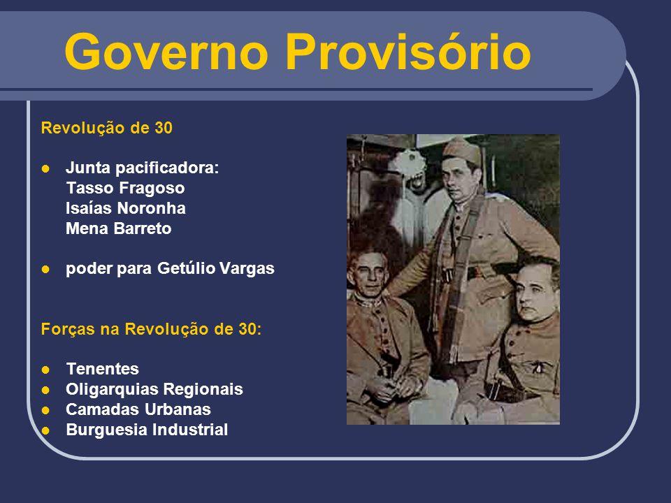 Governo Provisório Revolução de 30 Junta pacificadora: Tasso Fragoso