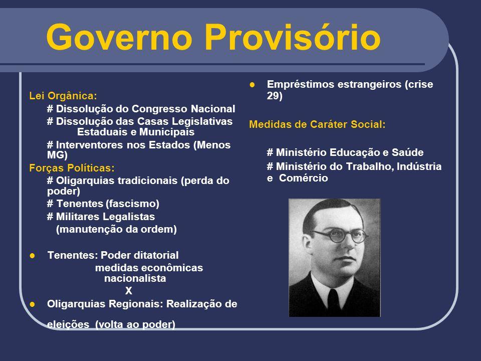 Governo Provisório Empréstimos estrangeiros (crise 29) Lei Orgânica: