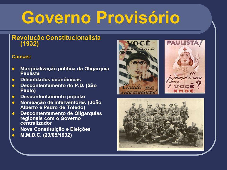Governo Provisório Revolução Constitucionalista (1932) Causas:
