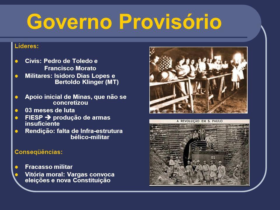 Governo Provisório Líderes: Civis: Pedro de Toledo e Francisco Morato