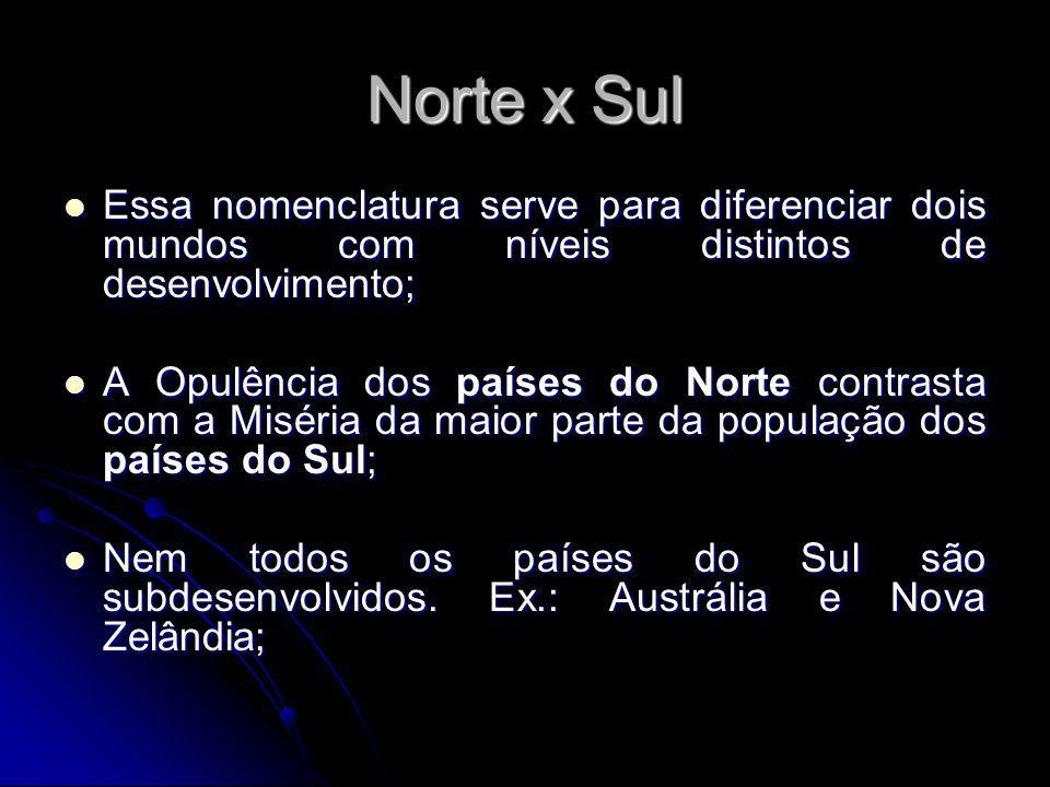Norte x Sul Essa nomenclatura serve para diferenciar dois mundos com níveis distintos de desenvolvimento;